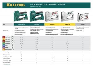 Выбор степлера для обивки мебели - 31524_r2.jpg