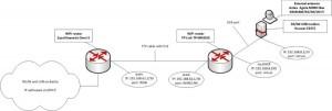 Небольшое описание аппартной части по добыванию интернета в деревенской глухомани. - Schema2.jpg
